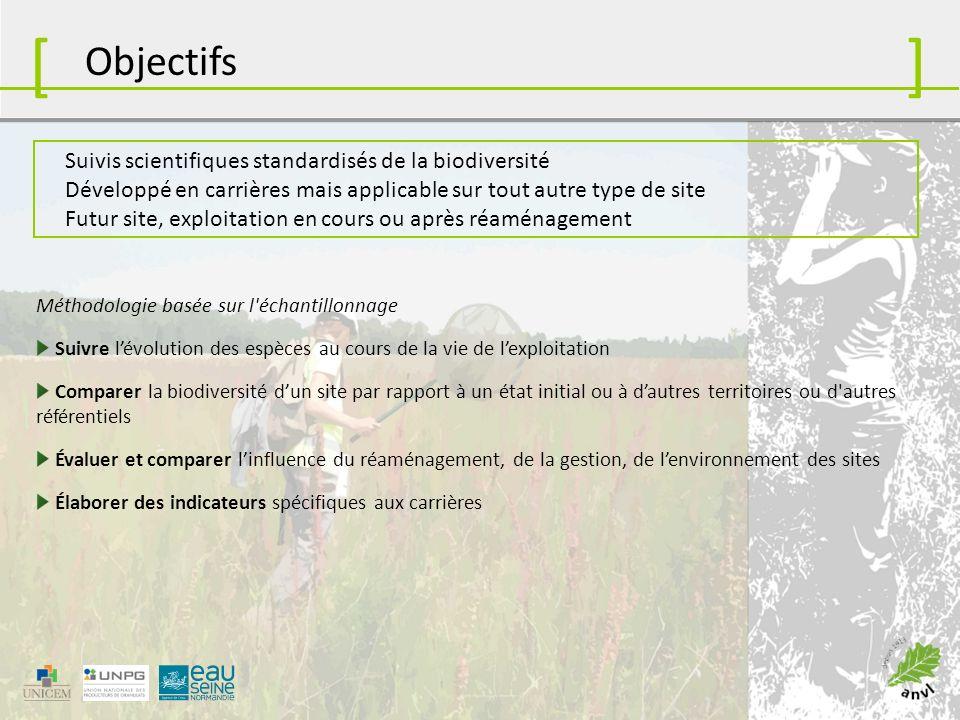 [ ] Objectifs Suivis scientifiques standardisés de la biodiversité